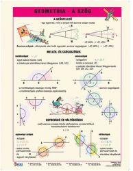 Tanulói munkalap, A4, Geometria -a szög